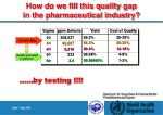 how do we fill this quality gap in the pharmaceutical industry