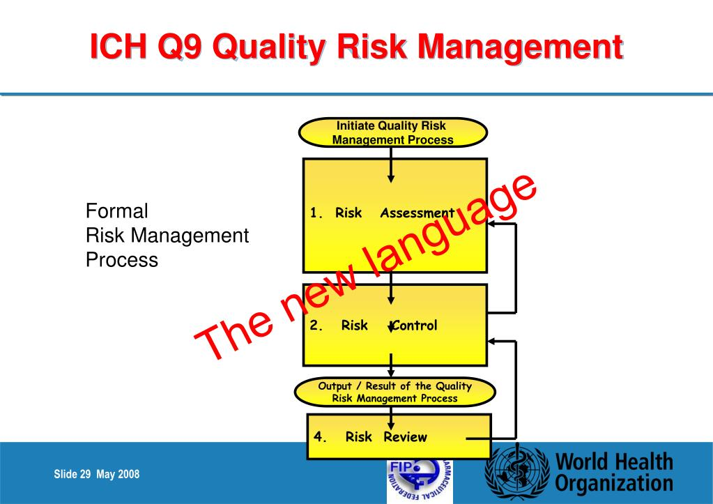 ICH Q9 Quality Risk Management