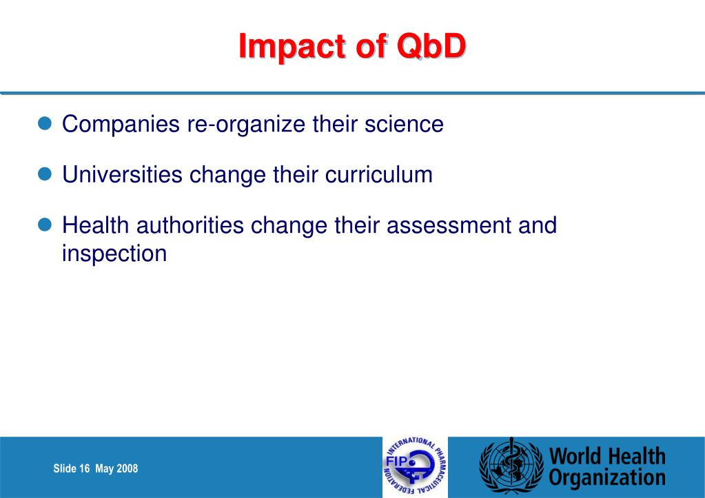 Impact of QbD