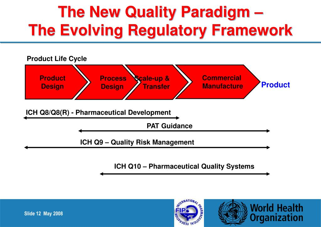 The New Quality Paradigm –