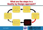 what are the steps in a quality by design approach33