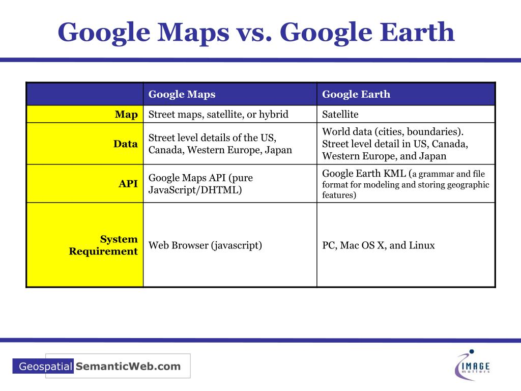 Google Maps vs. Google Earth