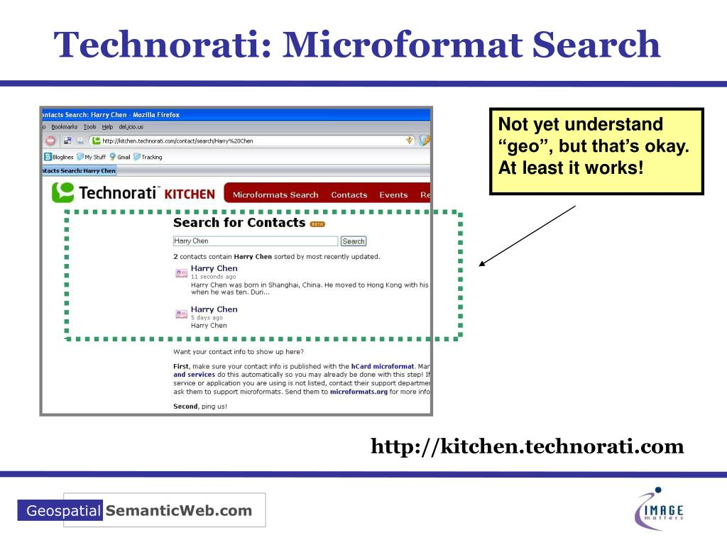 Technorati: Microformat Search