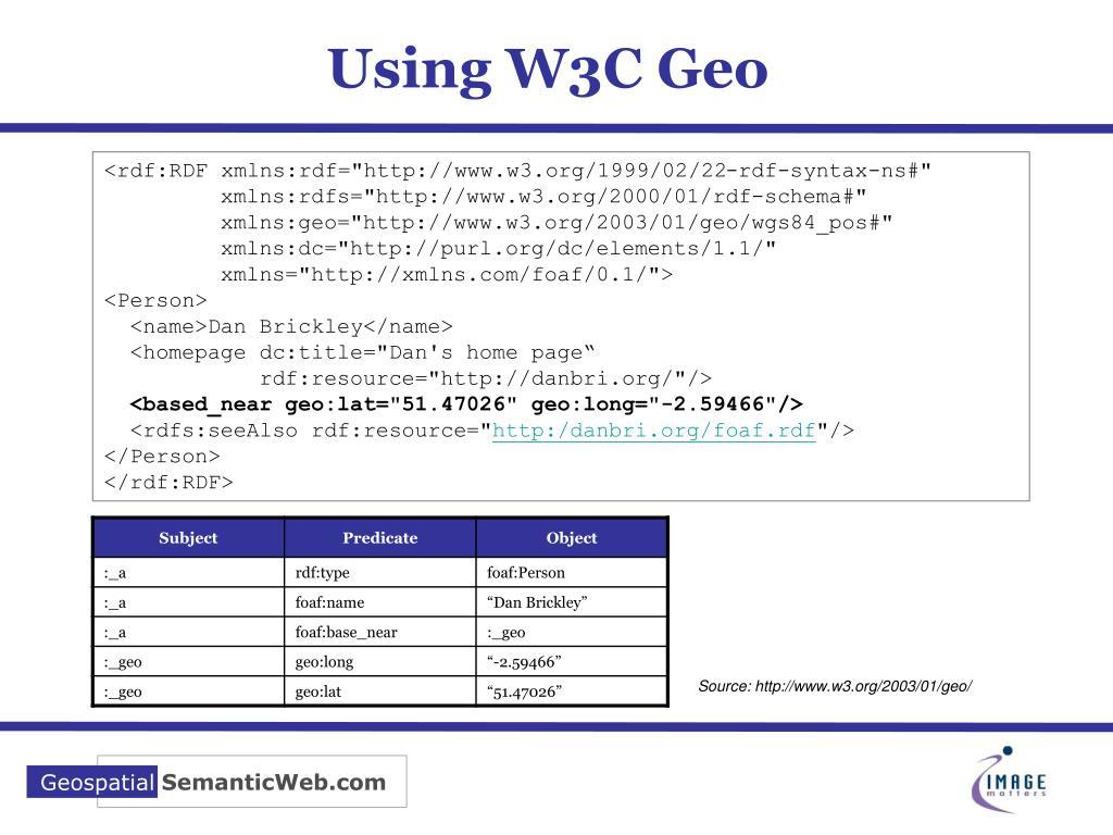 Using W3C Geo