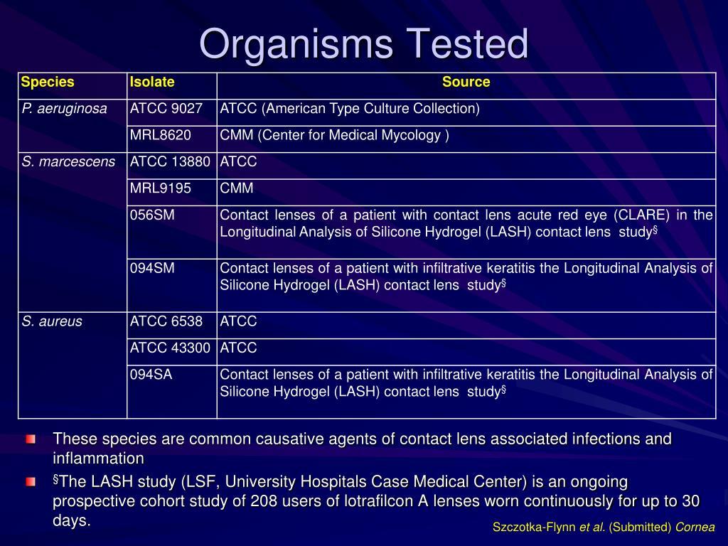 Organisms Tested