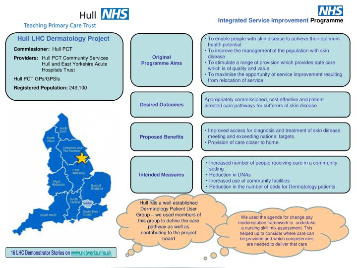 Integrated Service Improvement