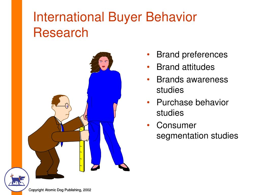 International Buyer Behavior Research