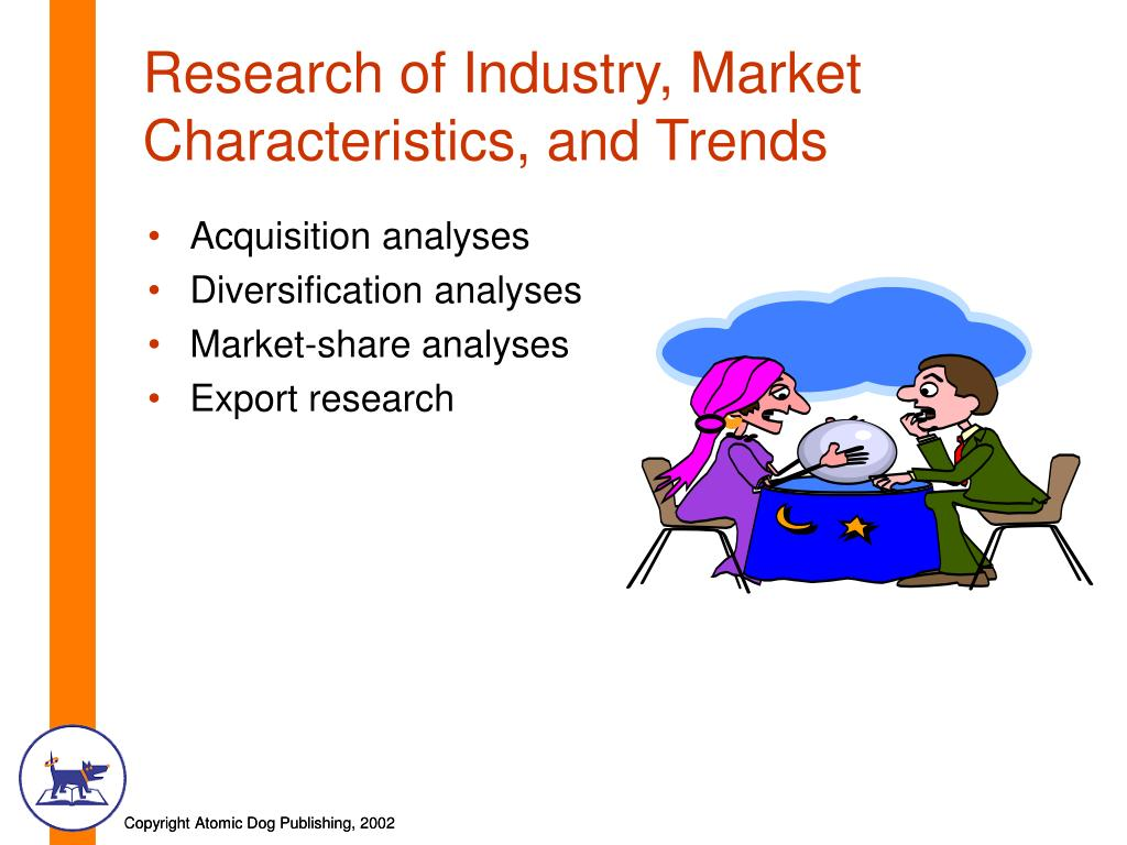 Research of Industry, Market Characteristics, and Trends