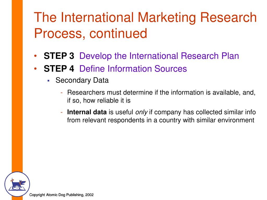 The International Marketing Research Process, continued