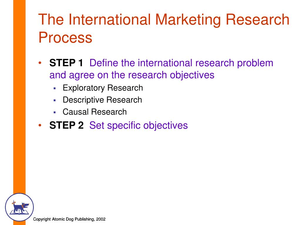 The International Marketing Research Process