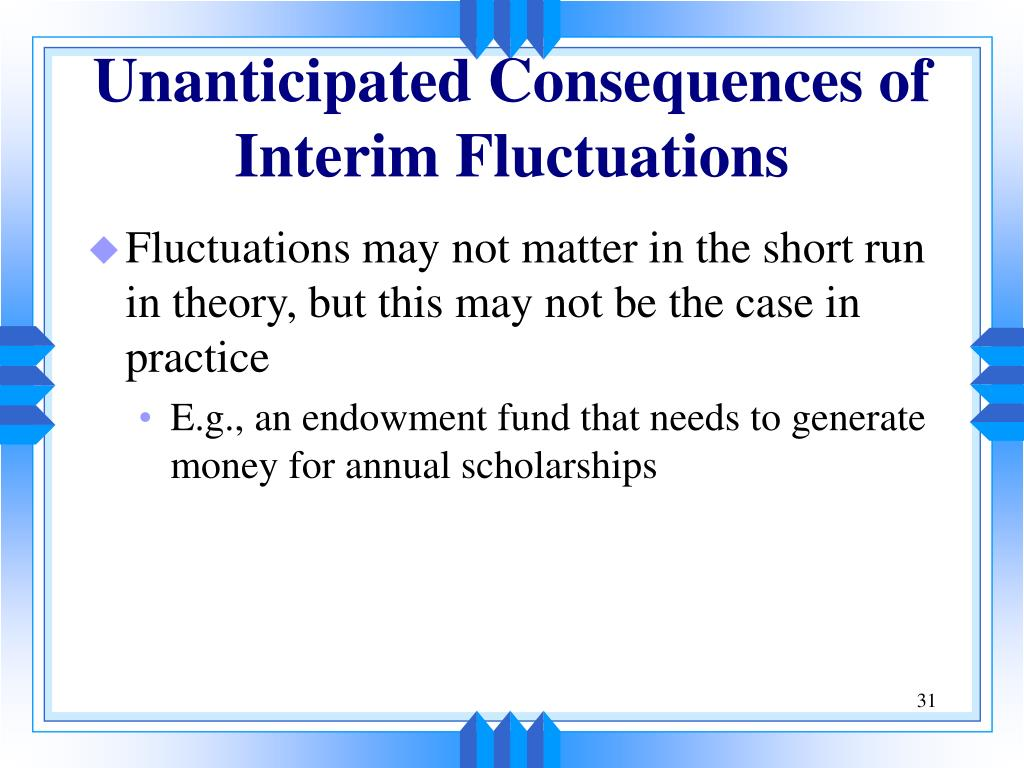 Unanticipated Consequences of Interim Fluctuations