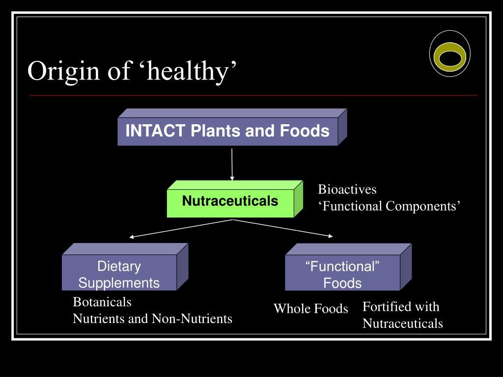 """Functional"" Foods"