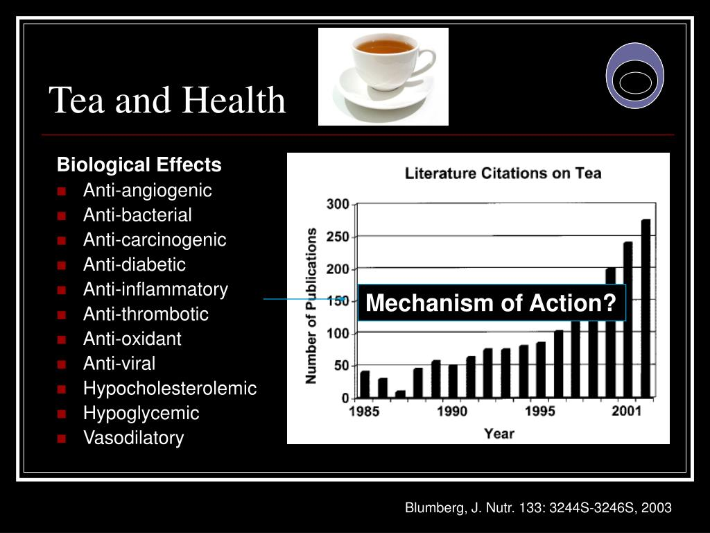 Tea and Health