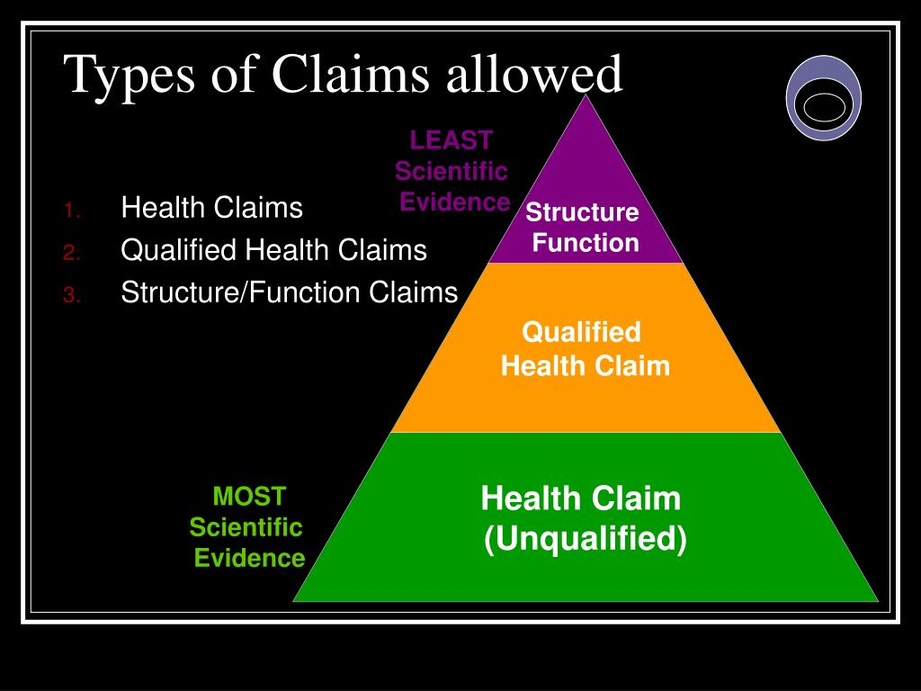 Types of Claims allowed