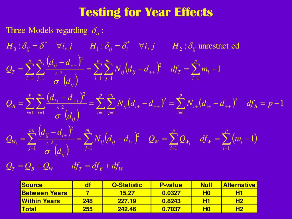 Testing for Year Effects