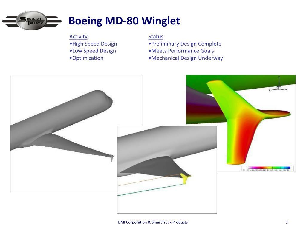 Boeing MD-80 Winglet