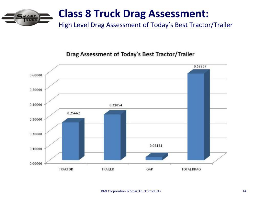 Class 8 Truck Drag Assessment: