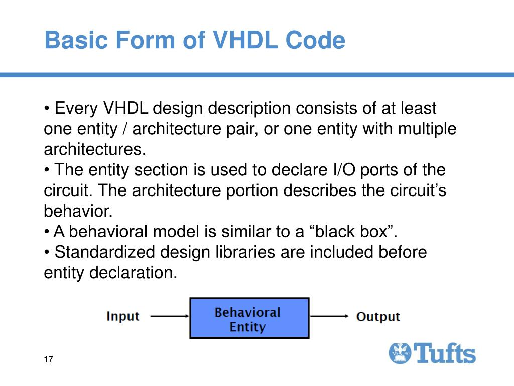 Basic Form of VHDL Code