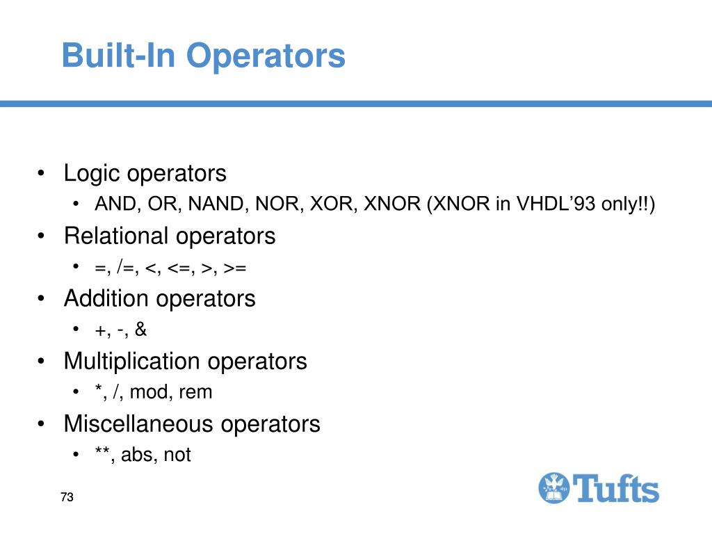 Built-In Operators