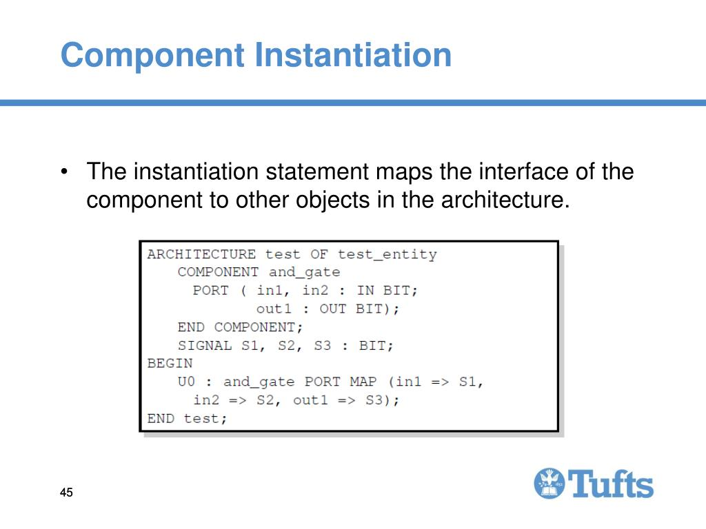 Component Instantiation