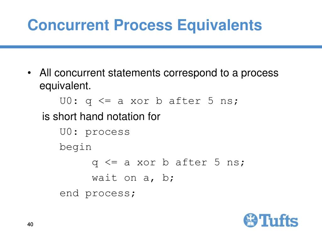 Concurrent Process Equivalents