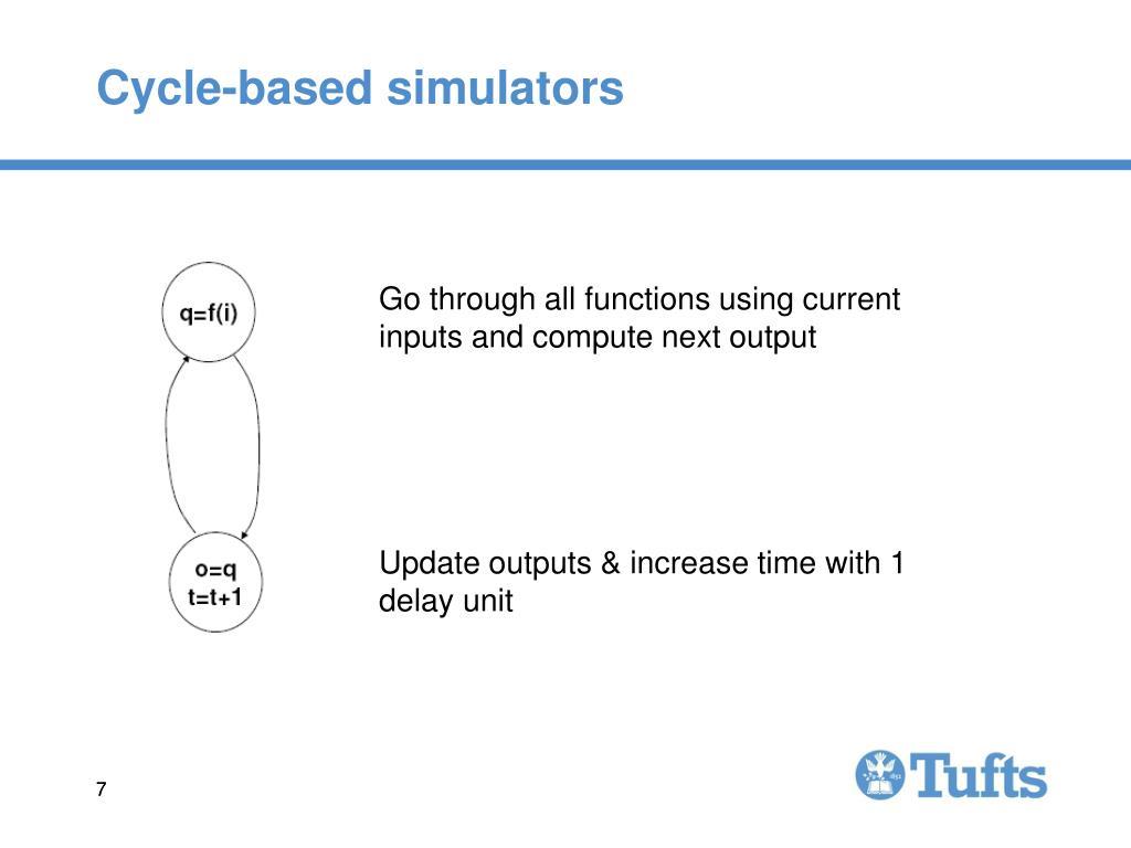 Cycle-based simulators