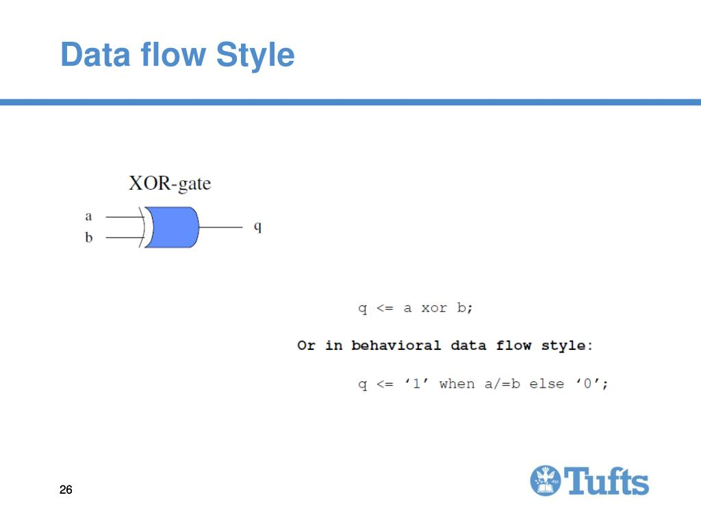Data flow Style