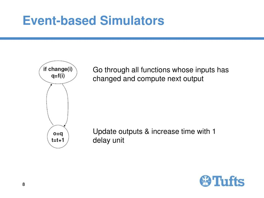 Event-based Simulators