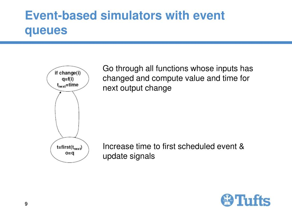 Event-based simulators with event queues