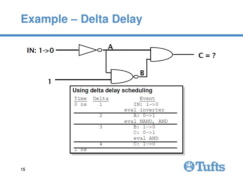 Example – Delta Delay
