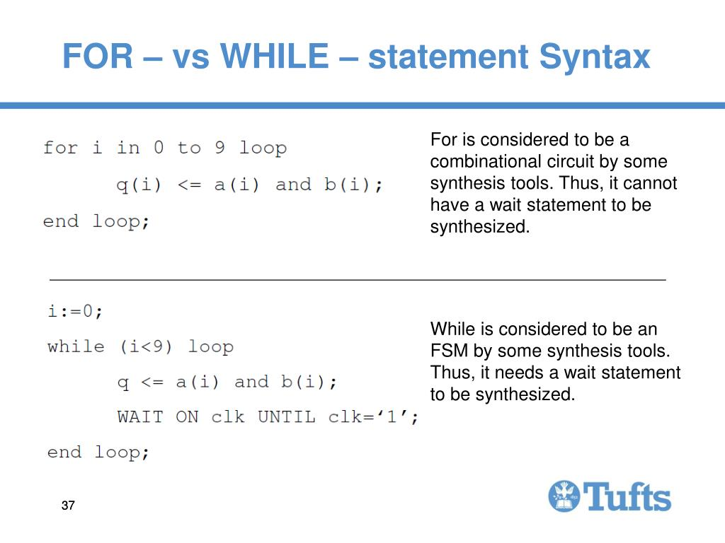 FOR – vs WHILE – statement Syntax