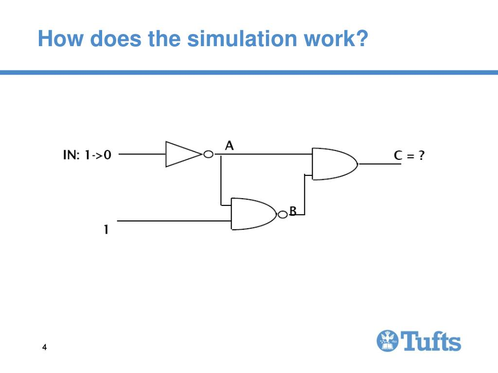 How does the simulation work?