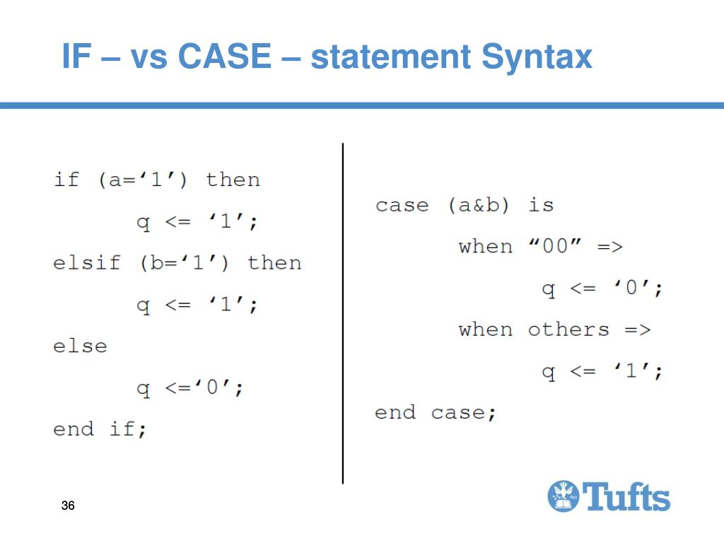 IF – vs CASE – statement Syntax