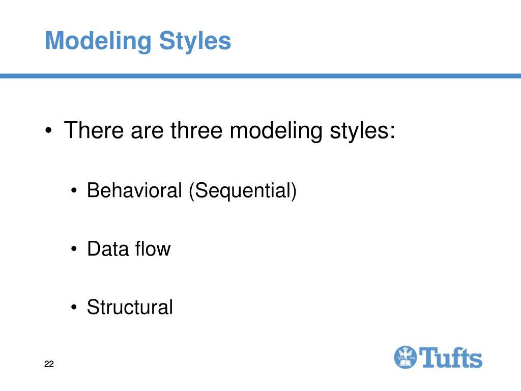 Modeling Styles