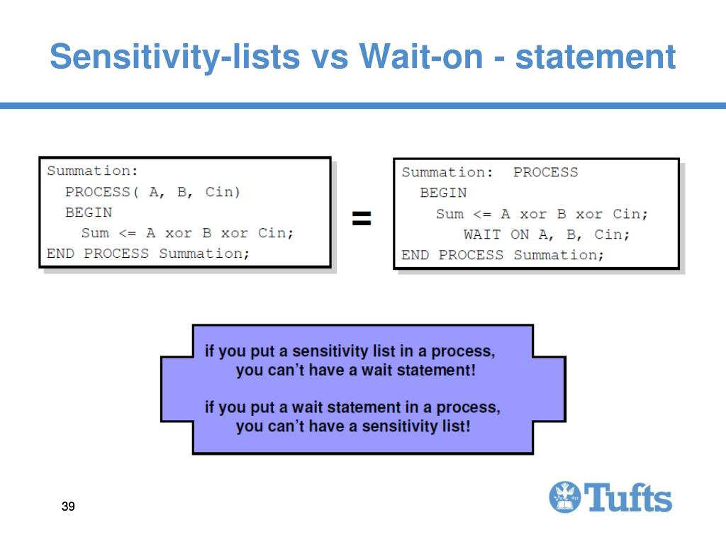 Sensitivity-lists vs Wait-on - statement