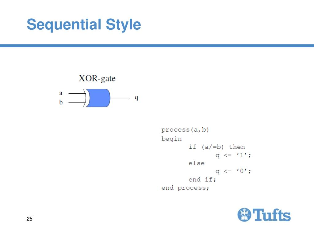 Sequential Style