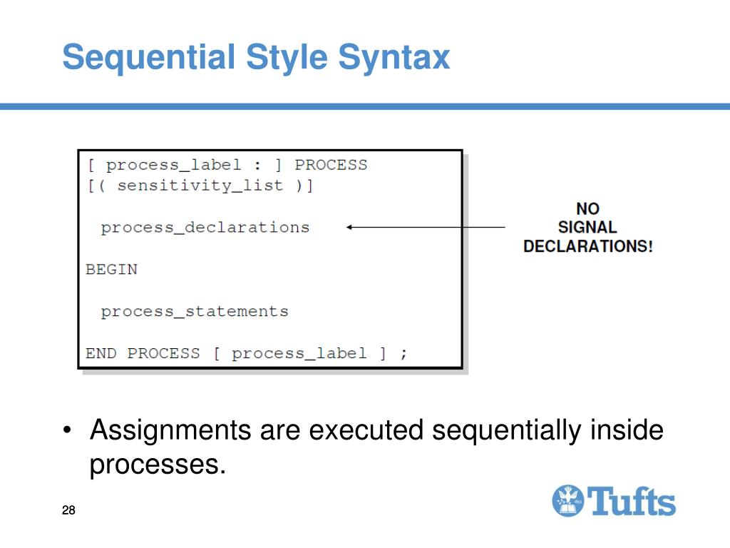 Sequential Style Syntax