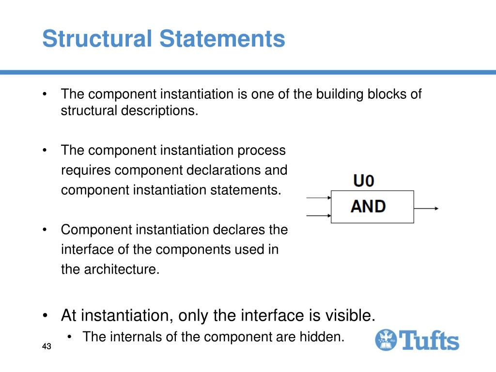 Structural Statements
