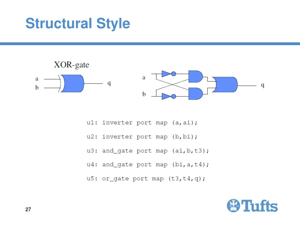 Structural Style