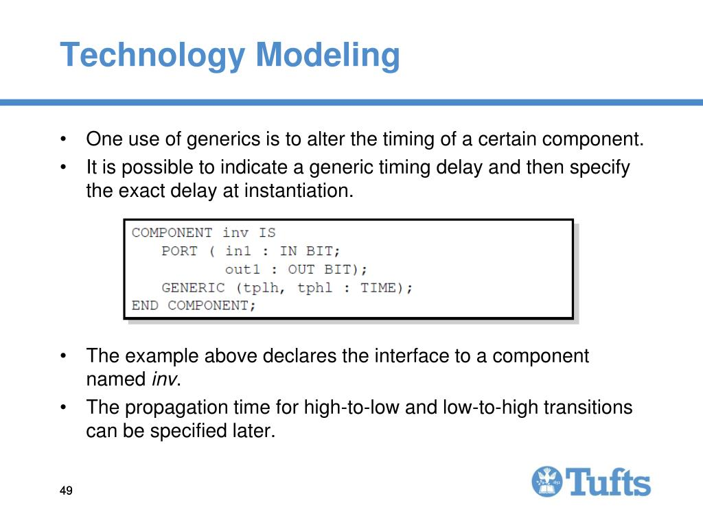 Technology Modeling