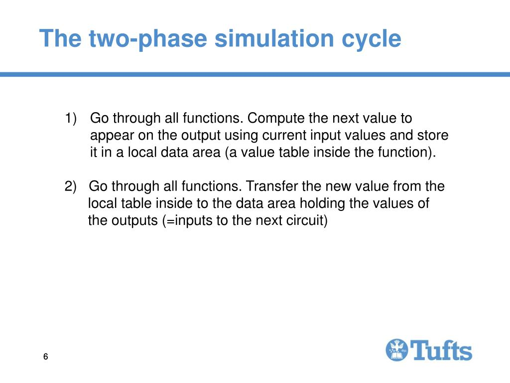 The two-phase simulation cycle