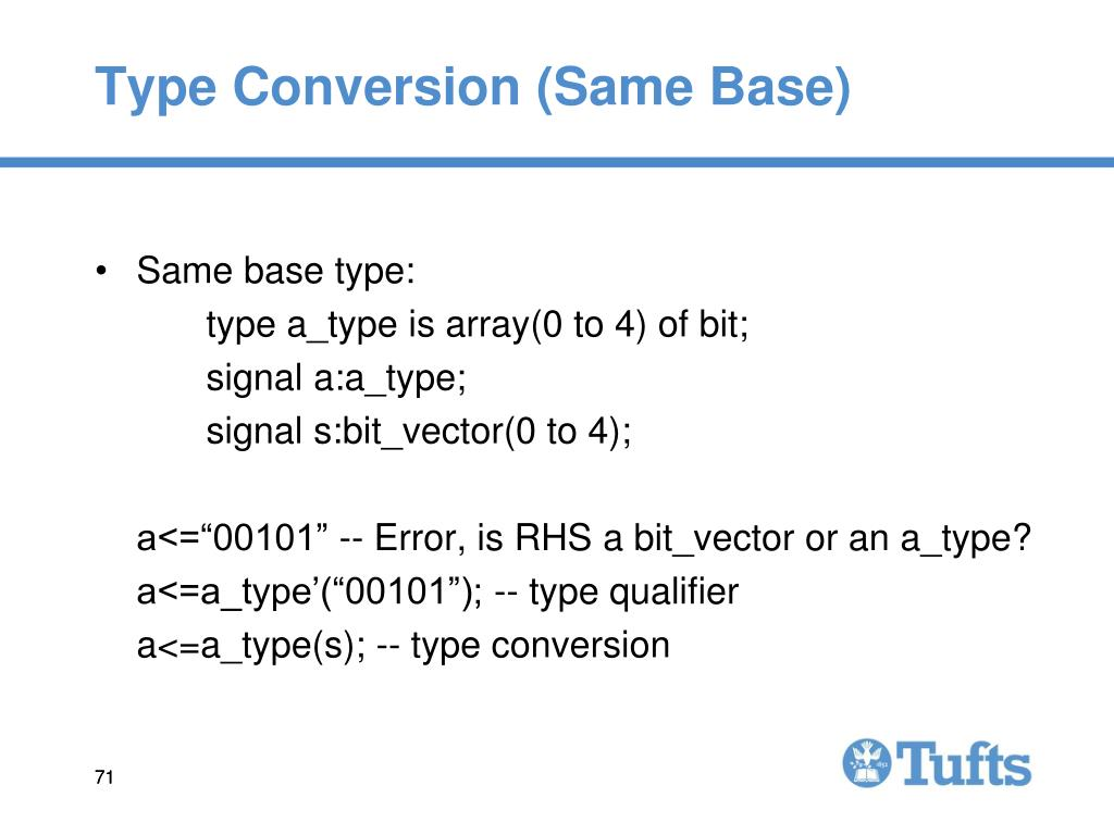 Type Conversion (Same Base)