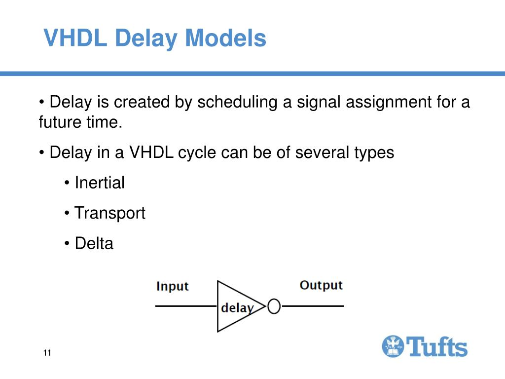 VHDL Delay Models