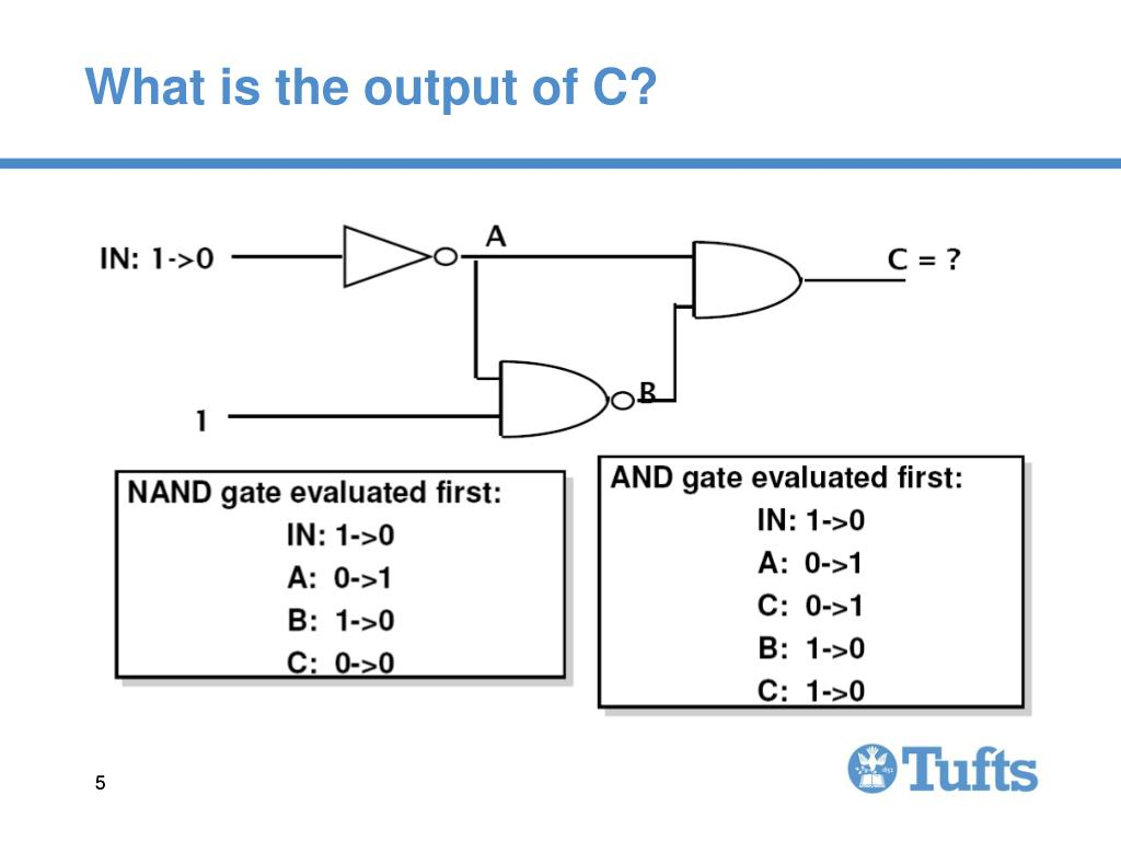 What is the output of C?