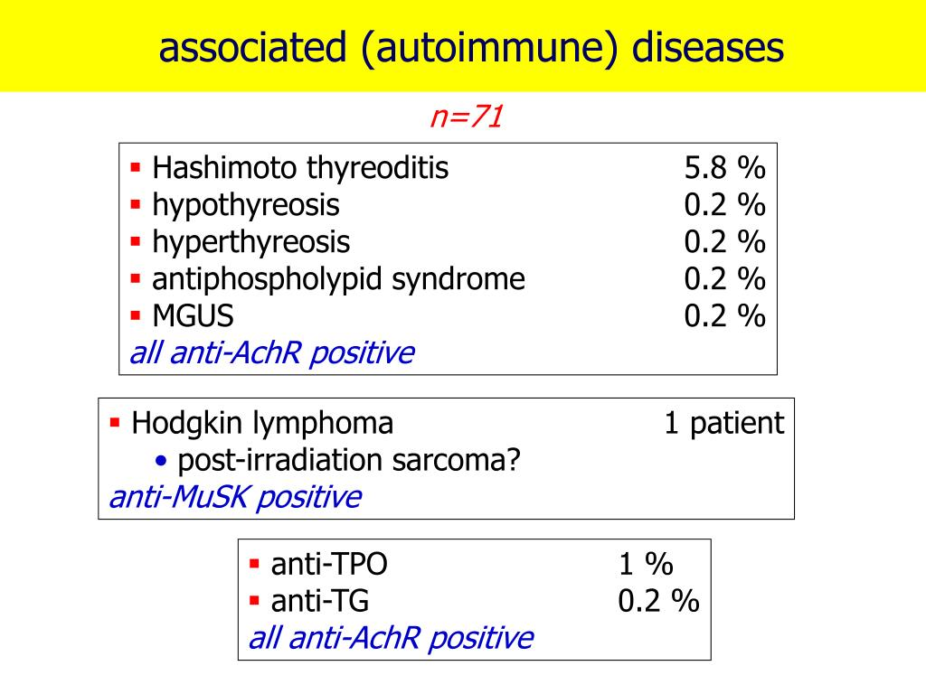 associated (autoimmune) diseases