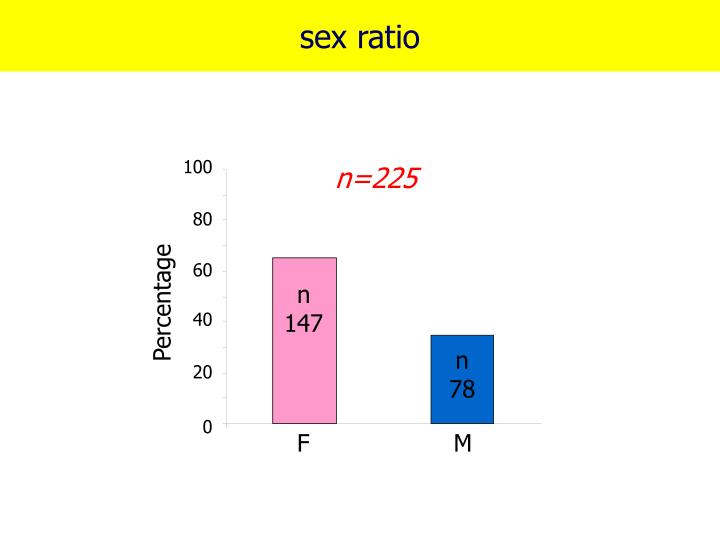 Sex ratio