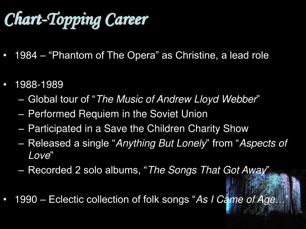 """1984 – """"Phantom of The Opera"""" as Christine, a lead role"""