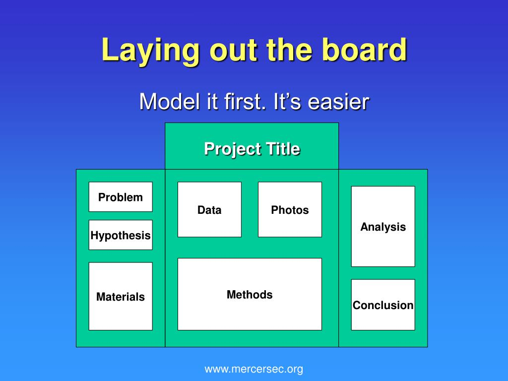 Laying out the board