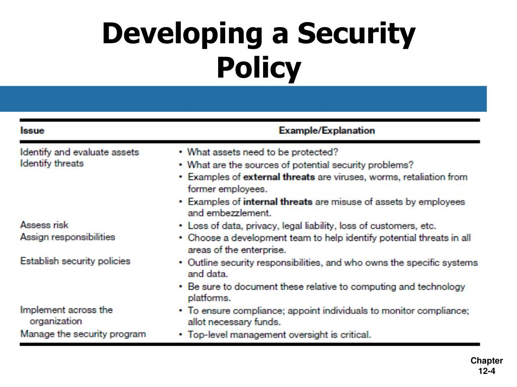 role of information security policy essay Computer information systems and networks are an integral part of business at hano document printers the company has made a substantial investment in human and financial resources to create these systems the enclosed policies and directives have been established in order to.
