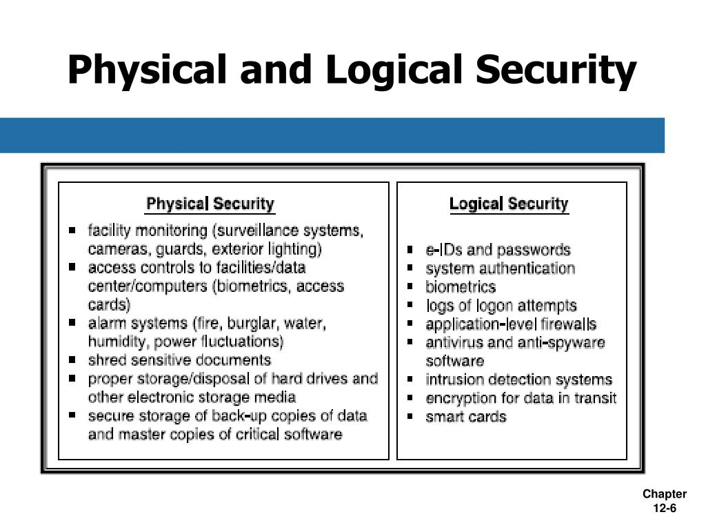 logical and physical security A look at the pros and cons of merging physical and logical security.
